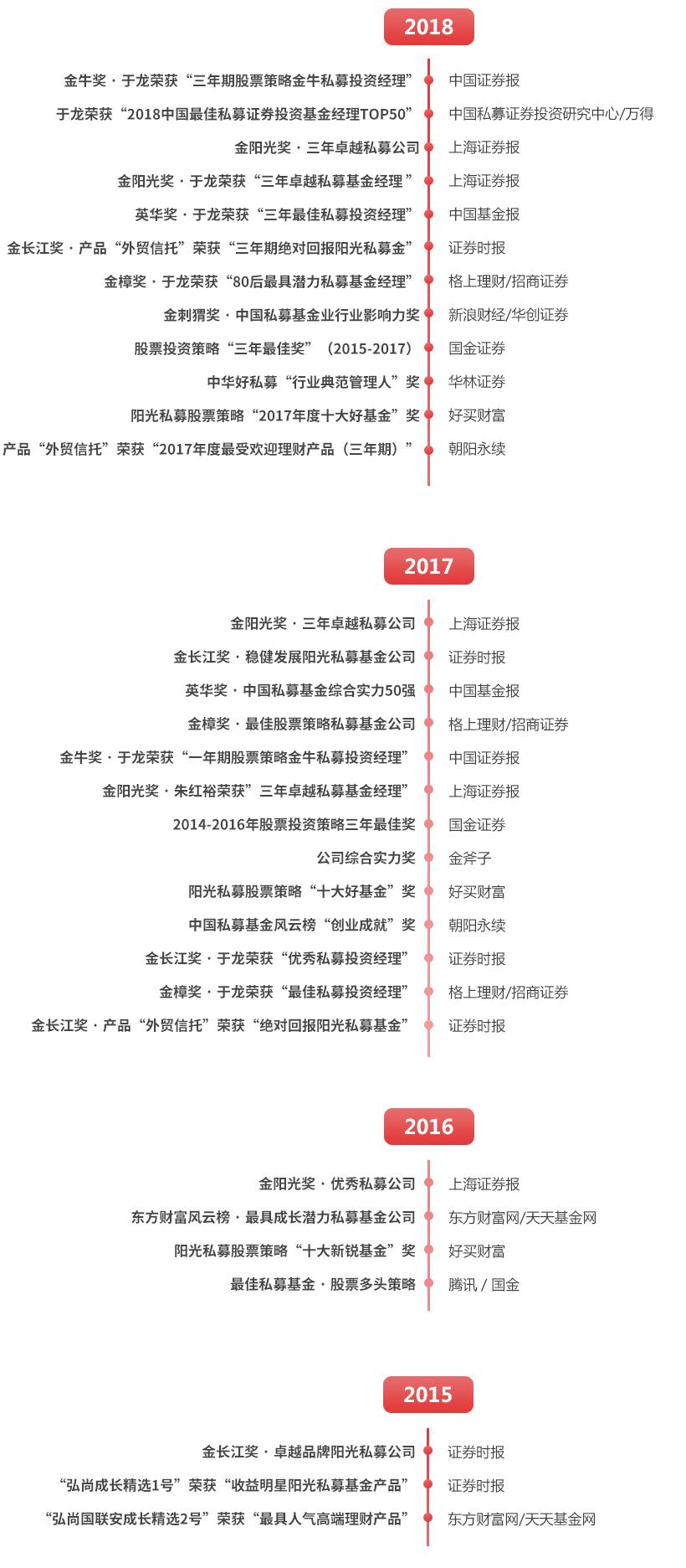 hongshang奖项.jpg