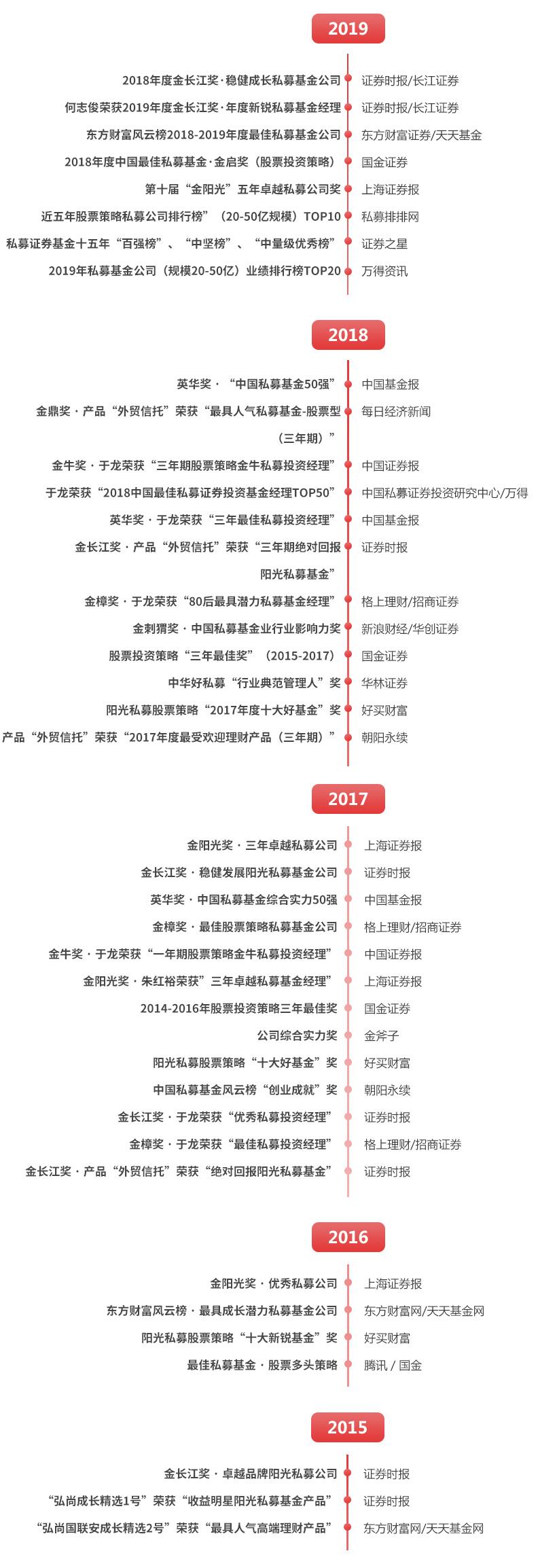 hongshang奖项_02.jpg
