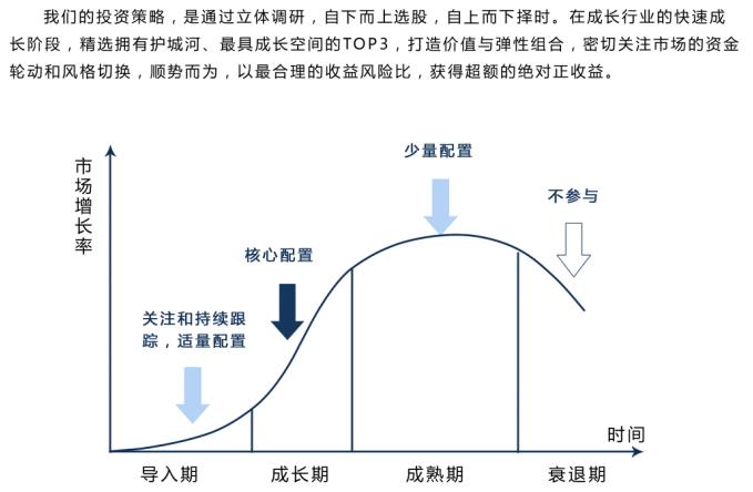 投资策略.png