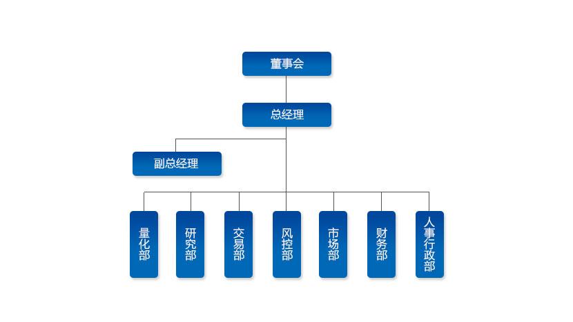 架构图-修改2_01.jpg