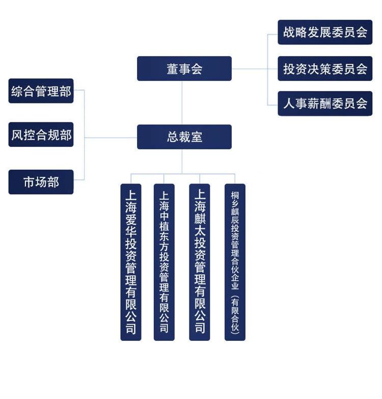 艳阳天投资-公司简介--修改5.jpg