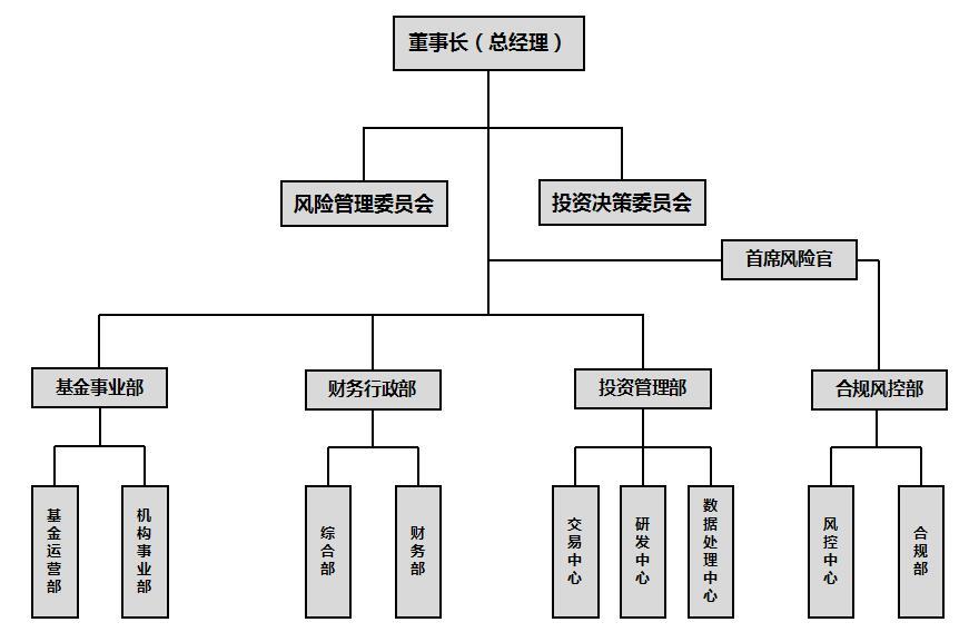 组织构架.jpg