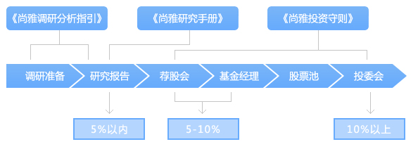 img_process.jpg