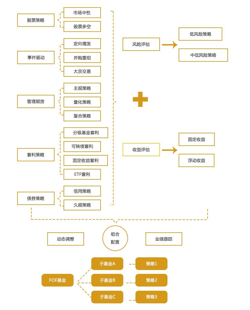 领辉资产微信设计.png