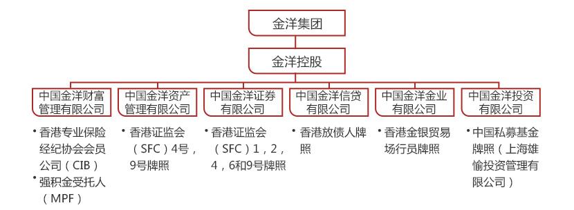 雄愉资本微信设计-Z.jpg