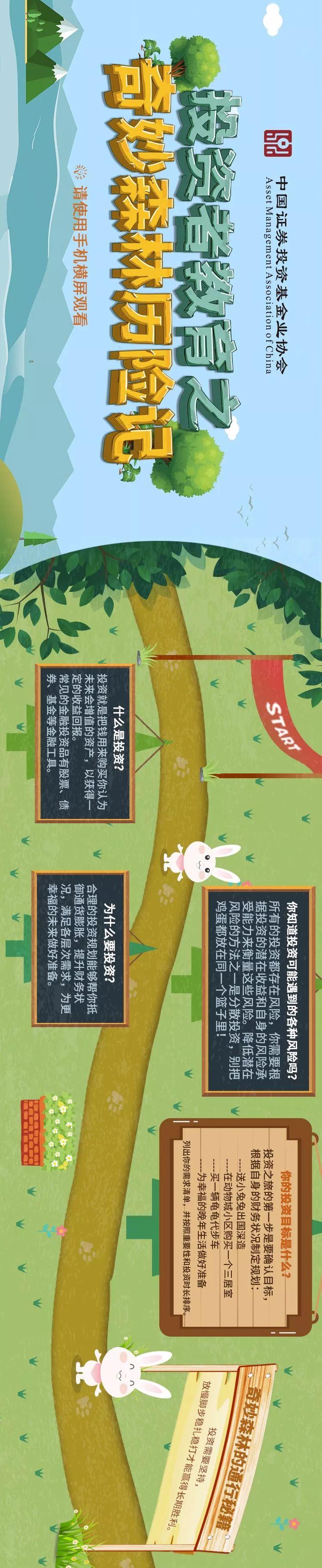 投资者教育之奇妙森林历险记.jpg