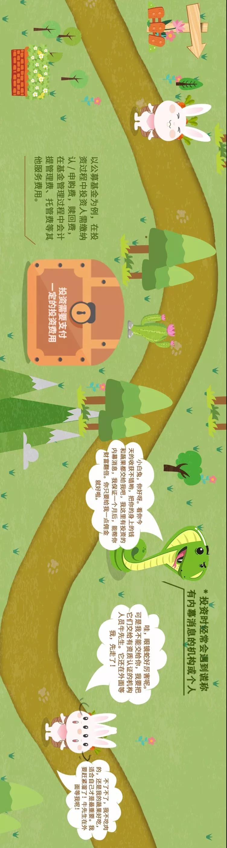 投资者教育之奇妙森林历险记3.jpg
