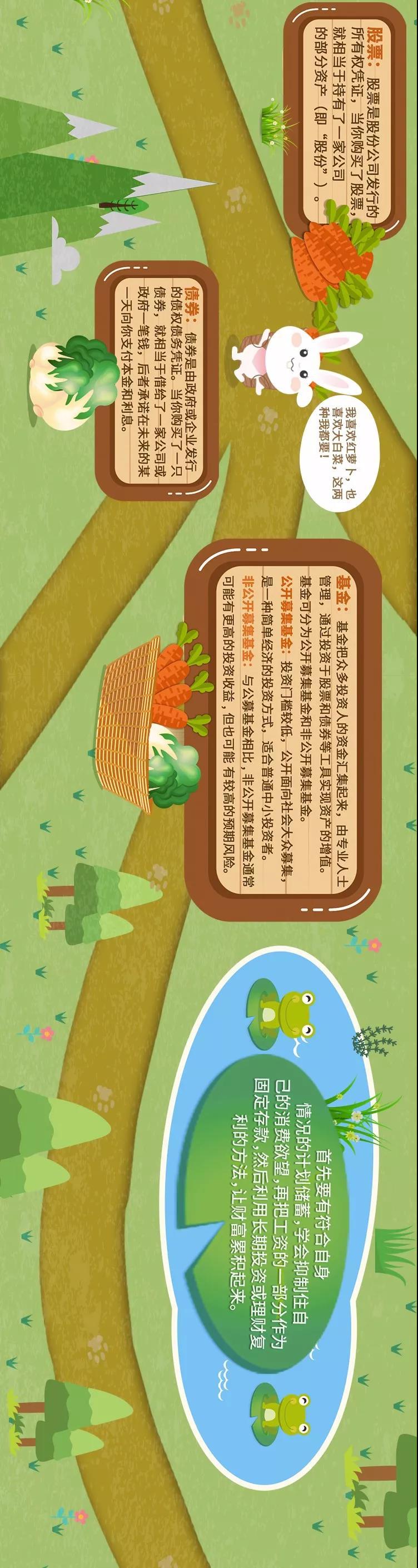 投资者教育之奇妙森林历险记2.jpg