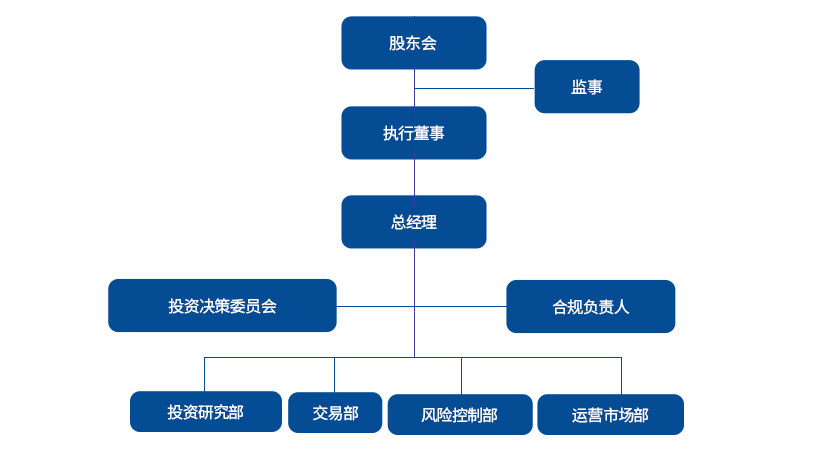 衍航投资管理.jpg