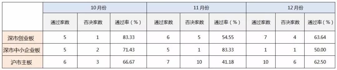 (十)2017年各月审核通过率-2.webp.jpg