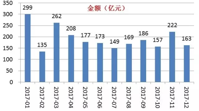 (一)2017年A股市场融资情况-金额.webp.jpg