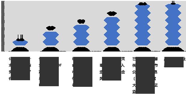 官网图表_03.png