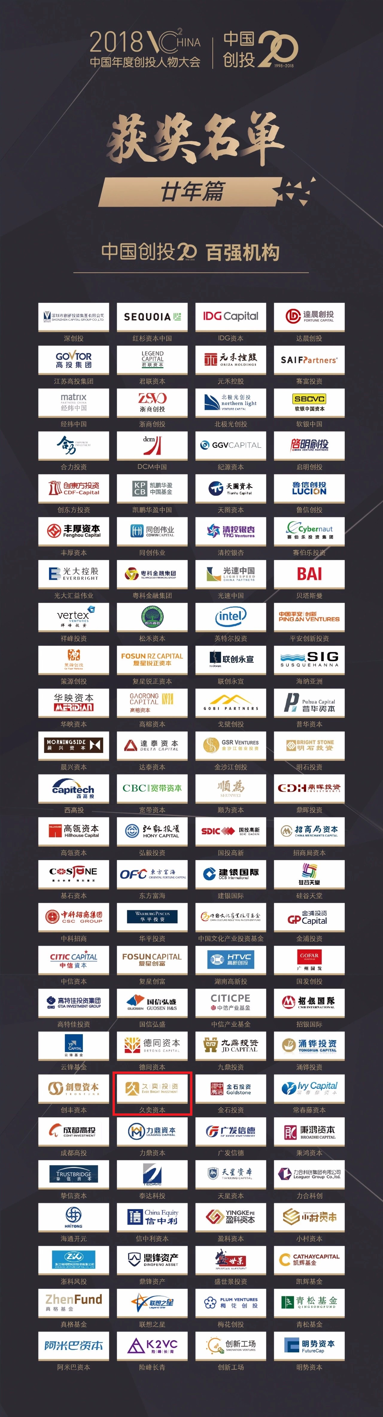 中国创投20年百强机构榜单.jpg