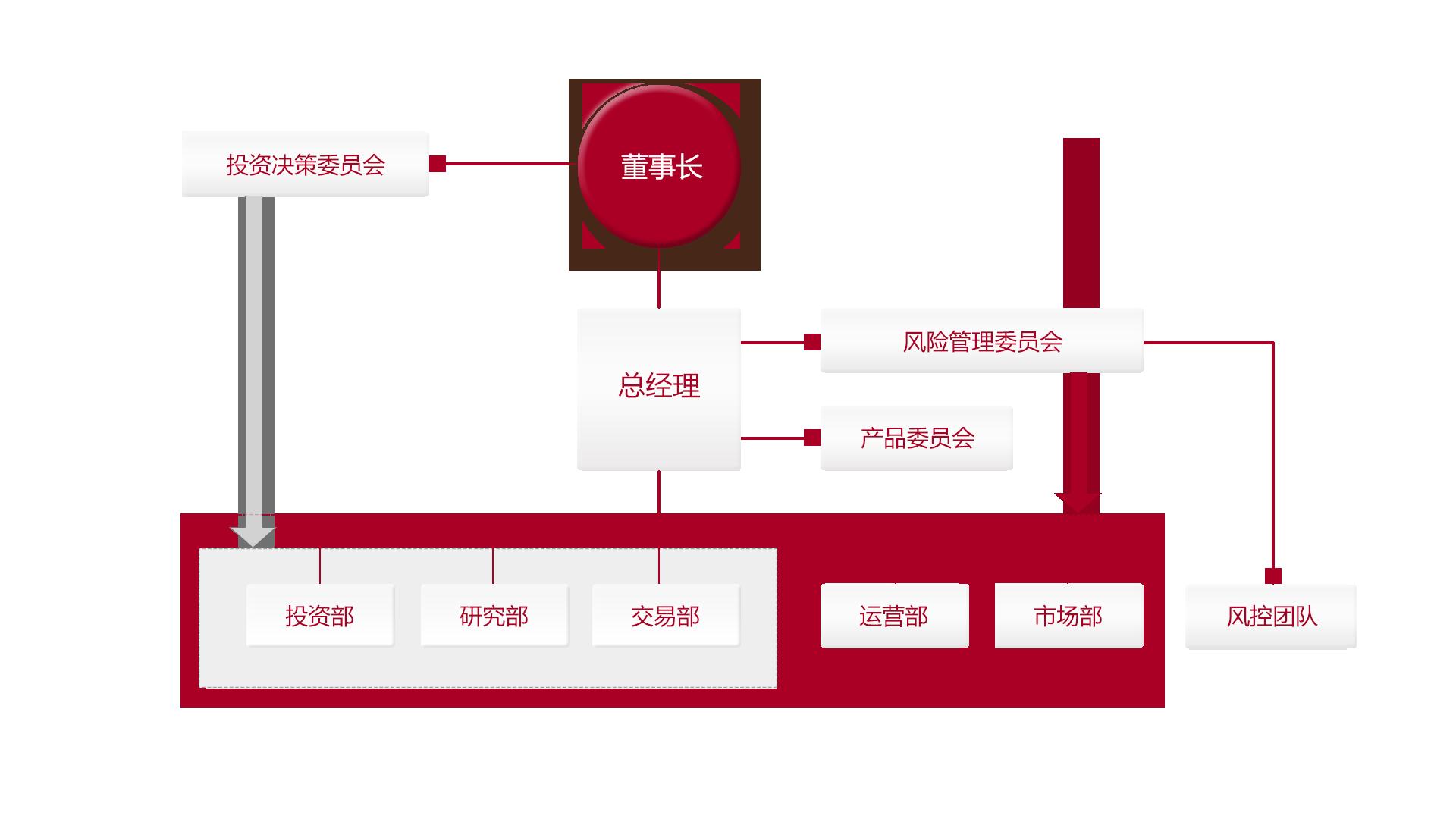 望正-结构图-修改2.png