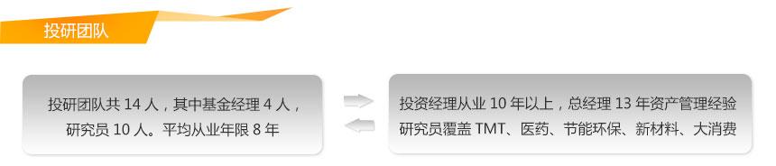 投研团队-网页版-修改1_04.jpg