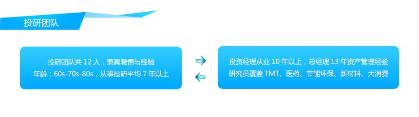 投研团队-网页版_02.jpg